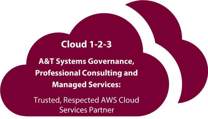 AWS Cloud Solutions