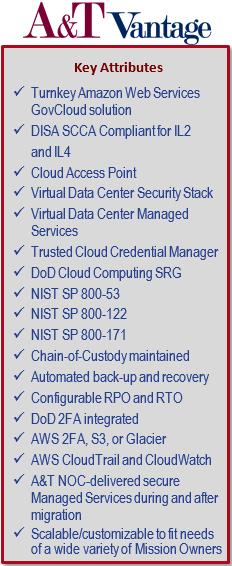 Managed STaaS Key Attributes v1